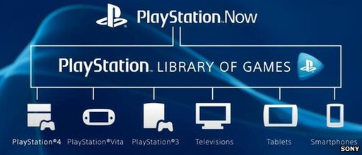 PlayStation Now: hry PS3 i bez konzole