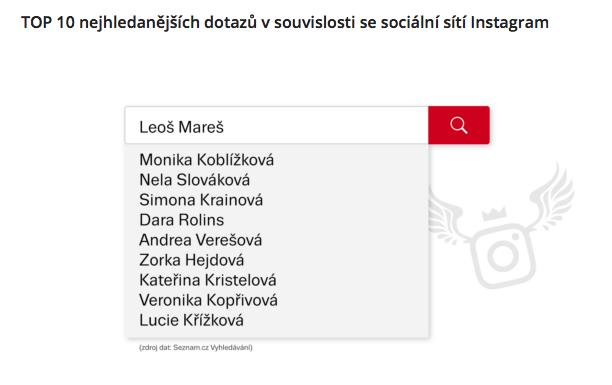 Češi vyhledávali vroce 2017
